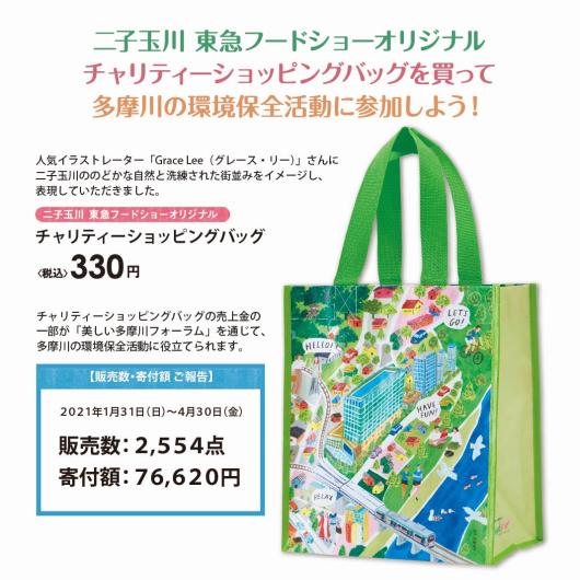 二子玉川 東急フードショーオリジナルショッピングバッグを買って多摩川の環境保全活動に参加しよう!